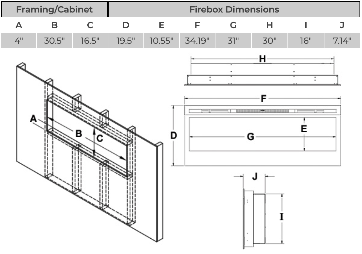 framing dimensions